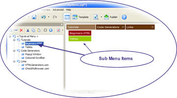 Sub Menu Items